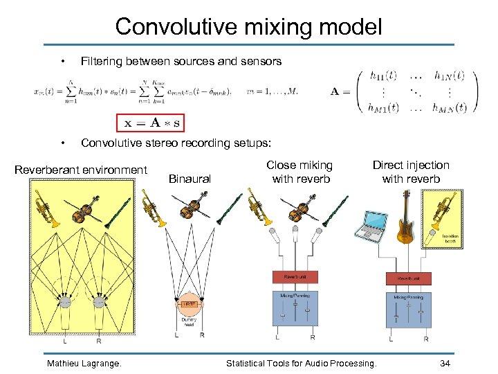 Convolutive mixing model • Filtering between sources and sensors • Convolutive stereo recording setups: