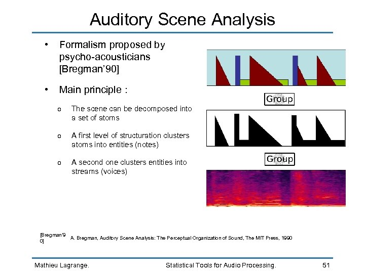 Auditory Scene Analysis • Formalism proposed by psycho-acousticians [Bregman' 90] • Main principle :