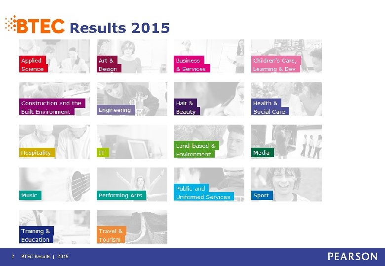 Results 2015 2 BTEC Results | 2015