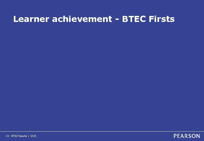 Learner achievement - BTEC Firsts 21 BTEC Results | 2015