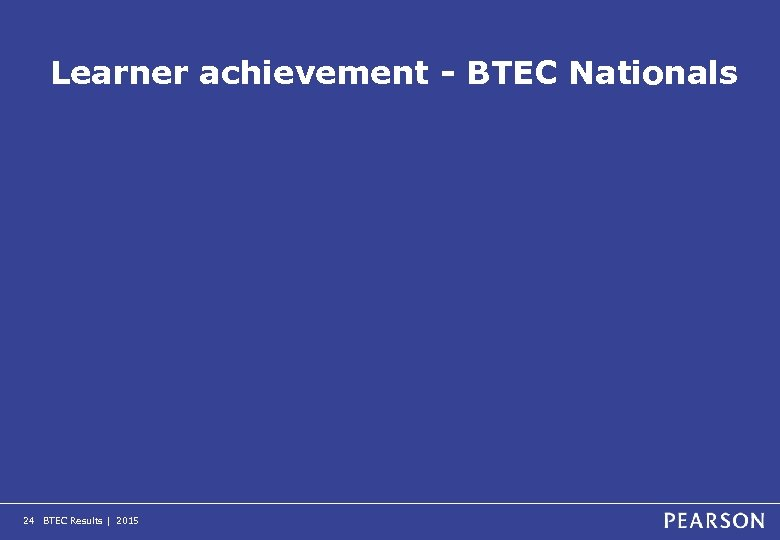 Learner achievement - BTEC Nationals 24 BTEC Results | 2015