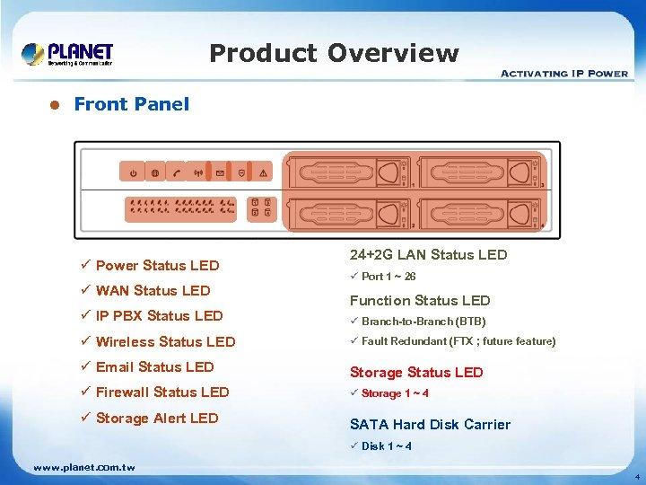 Product Overview l Front Panel ü Power Status LED ü WAN Status LED ü
