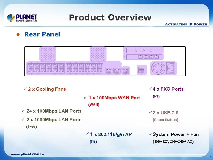 Product Overview l Rear Panel ü 2 x Cooling Fans ü 4 x FXO