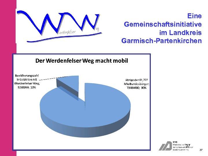 Eine Gemeinschaftsinitiative im Landkreis Garmisch-Partenkirchen 3/16/2018 Werdenfelser Weg Stand Januar 2012 37 37