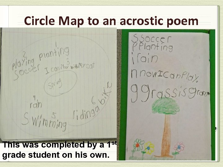 Circle Map to an acrostic poem This was completed by a 1 st grade