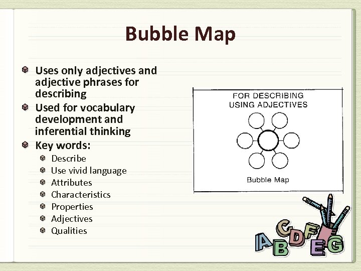 Bubble Map Uses only adjectives and adjective phrases for describing Used for vocabulary development