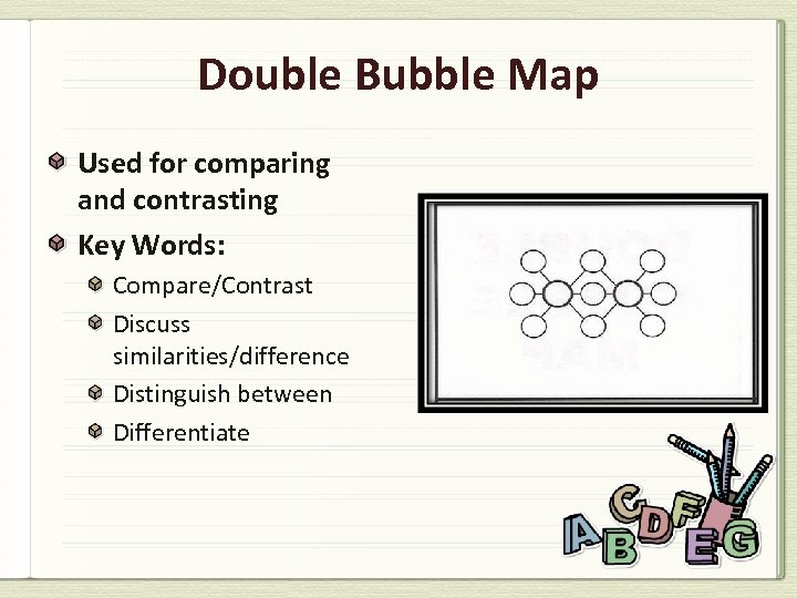 Double Bubble Map Used for comparing and contrasting Key Words: Compare/Contrast Discuss similarities/difference Distinguish