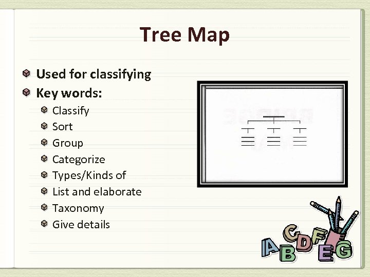 Tree Map Used for classifying Key words: Classify Sort Group Categorize Types/Kinds of List