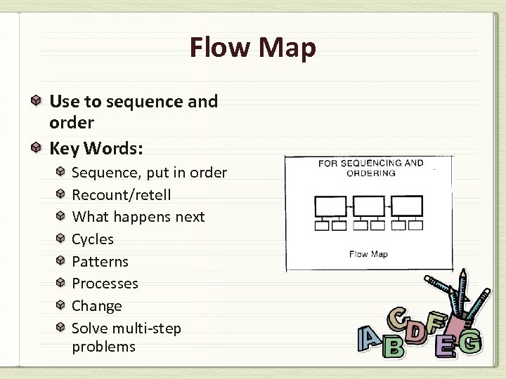 Flow Map Use to sequence and order Key Words: Sequence, put in order Recount/retell