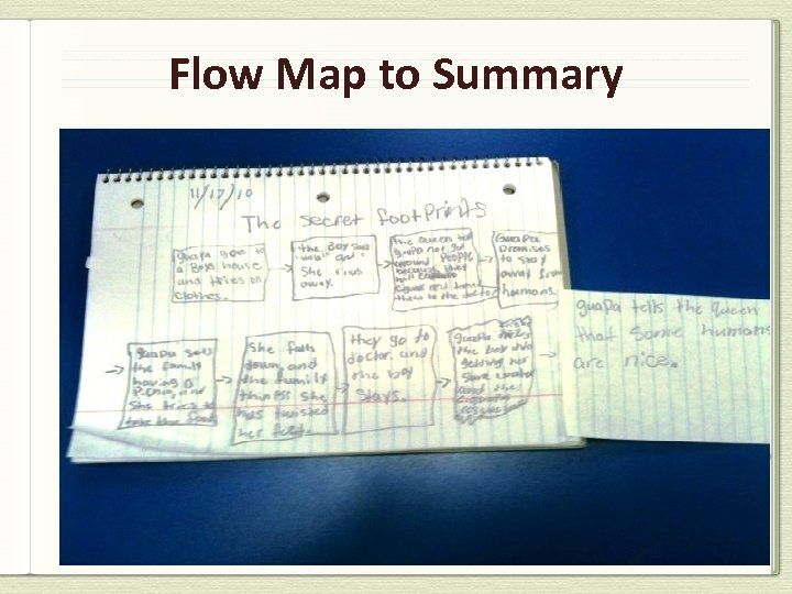 Flow Map to Summary