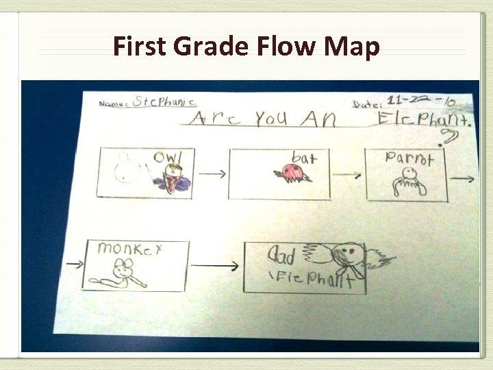 First Grade Flow Map