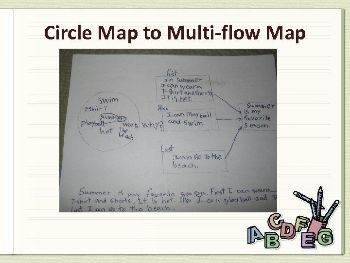 Circle Map to Multi-flow Map