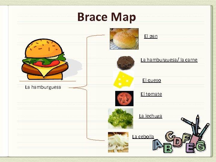 Brace Map El pan La hamburguesa/ la carne El queso La hamburguesa El tomate