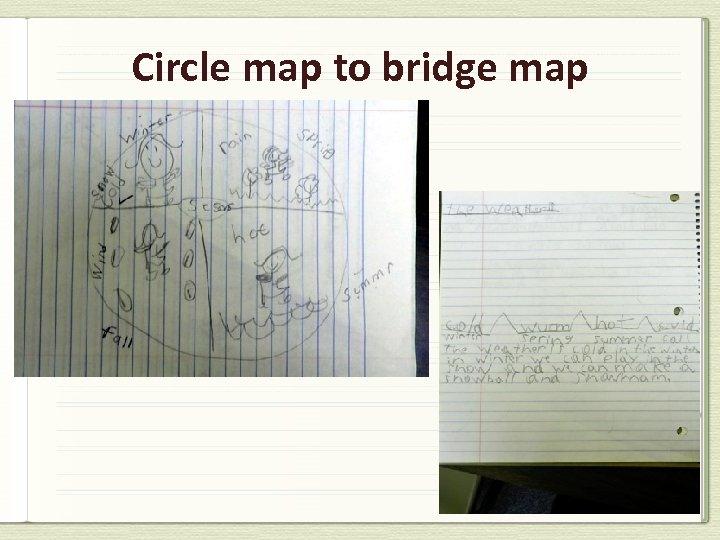 Circle map to bridge map