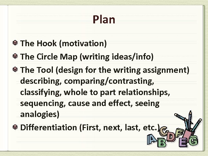 Plan The Hook (motivation) The Circle Map (writing ideas/info) The Tool (design for the