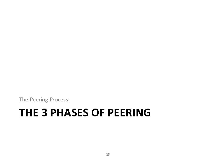 The Peering Process THE 3 PHASES OF PEERING 25
