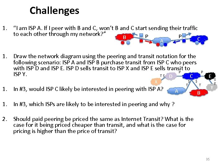 """Challenges 1. """"I am ISP A. If I peer with B and C, won't"""