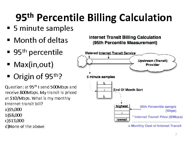 95 th Percentile Billing Calculation 5 minute samples Month of deltas 95 th