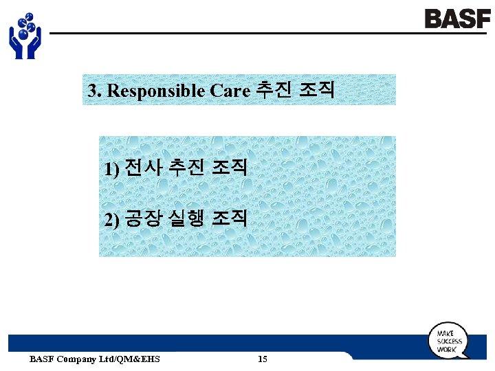 3. Responsible Care 추진 조직 1) 전사 추진 조직 2) 공장 실행 조직 BASF