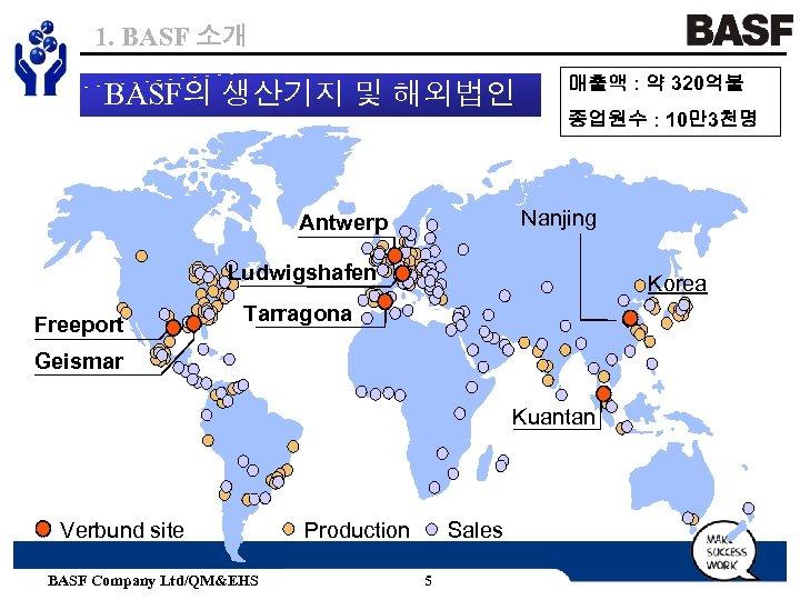 1. BASF 소개 BASF의 생산기지 및 해외법인 매출액 : 약 320억불 종업원수 : 10만3천명