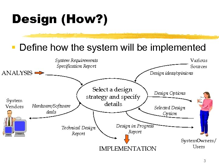 Design (How? ) § Define how the system will be implemented ANALYSIS System Vendors