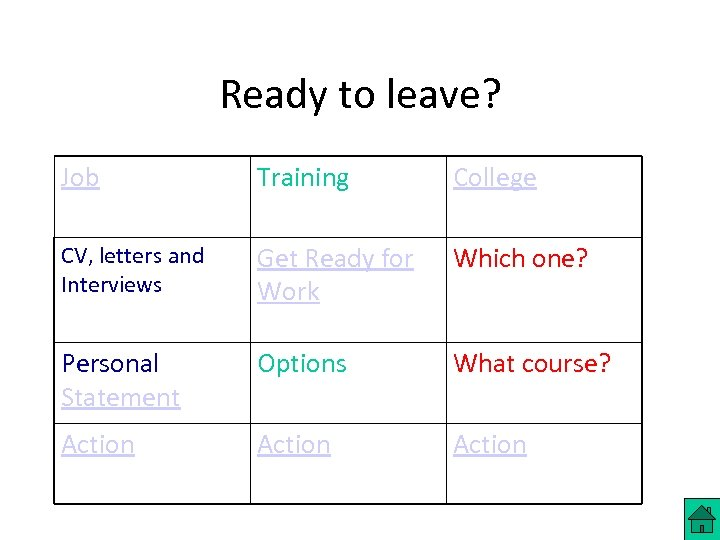 Ready to leave? Job Training College CV, letters and Interviews Get Ready for Work