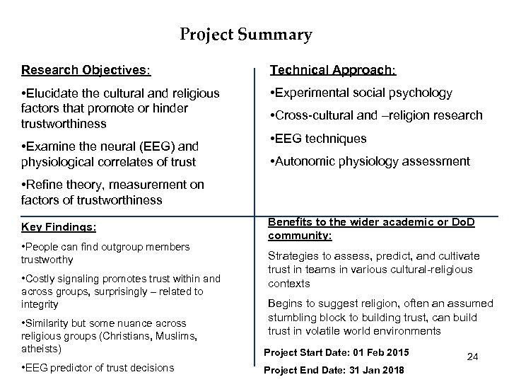 Project Summary Research Objectives: Technical Approach: • Elucidate the cultural and religious factors that