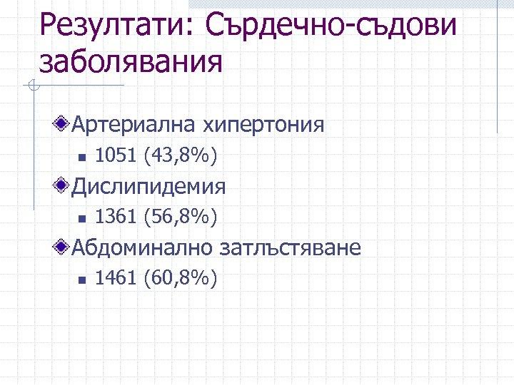 Резултати: Сърдечно-съдови заболявания Артериална хипертония n 1051 (43, 8%) Дислипидемия n 1361 (56, 8%)