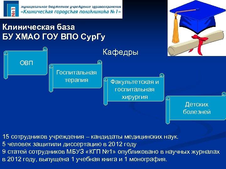 Клиническая база БУ ХМАО ГОУ ВПО Сур. Гу Кафедры ОВП Госпитальная терапия Факультетская и