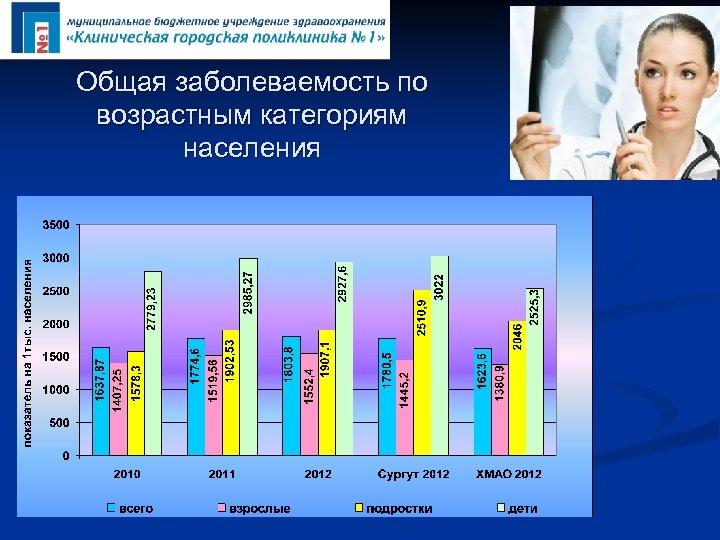 Общая заболеваемость по возрастным категориям населения