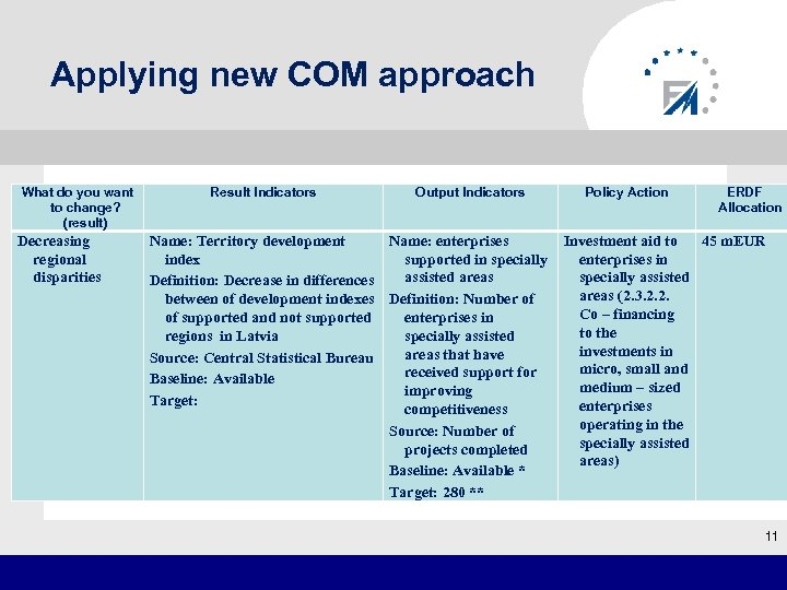 Applying new COM approach What do you want to change? (result) Decreasing regional
