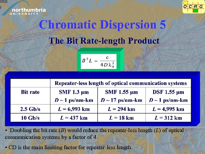 Chromatic Dispersion 5 The Bit Rate-length Product • Doubling the bit rate (B) would