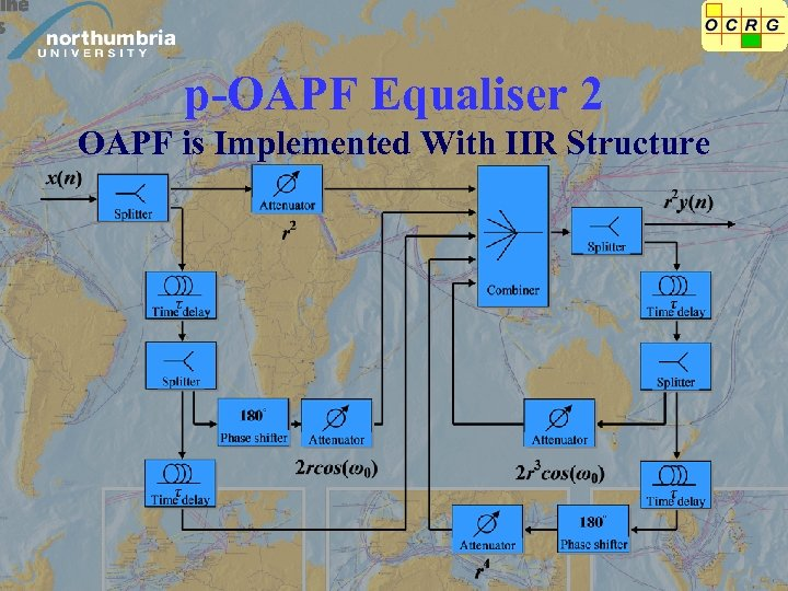 p-OAPF Equaliser 2 OAPF is Implemented With IIR Structure
