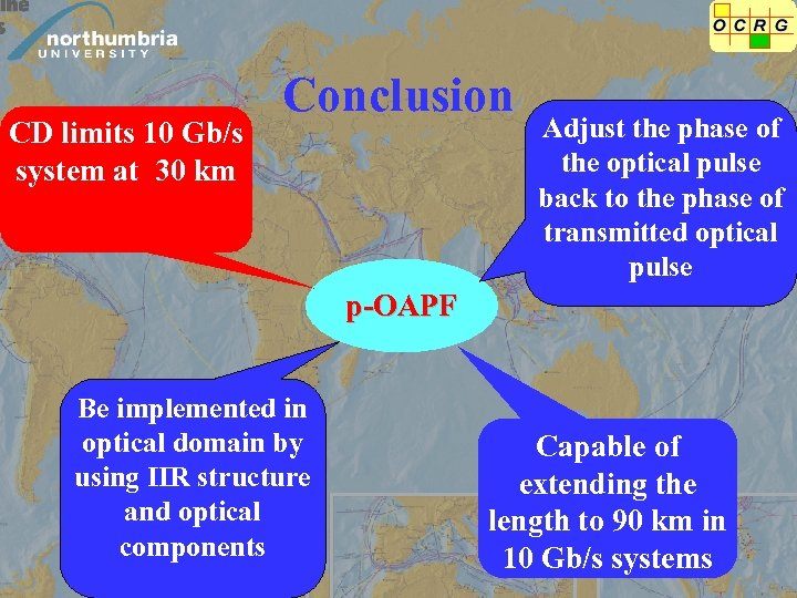 CD limits 10 Gb/s system at 30 km Conclusion Adjust the phase of the