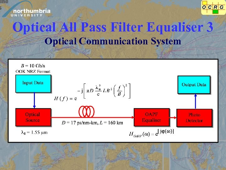 Optical All Pass Filter Equaliser 3 Optical Communication System