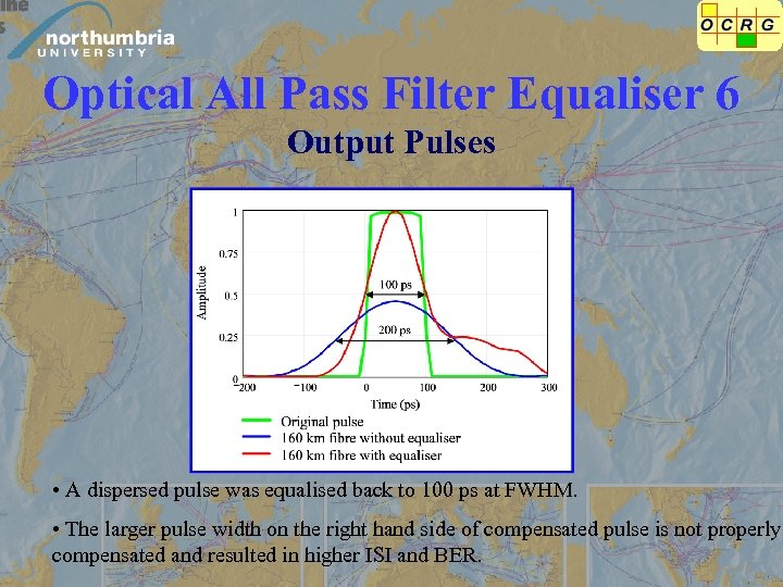Optical All Pass Filter Equaliser 6 Output Pulses • A dispersed pulse was equalised