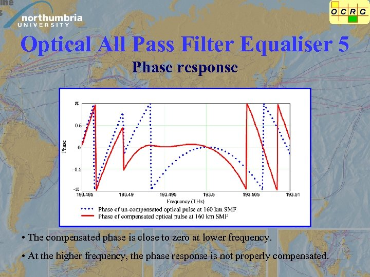 Optical All Pass Filter Equaliser 5 Phase response • The compensated phase is close