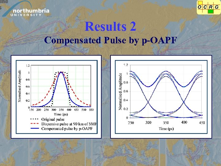 Results 2 Compensated Pulse by p-OAPF