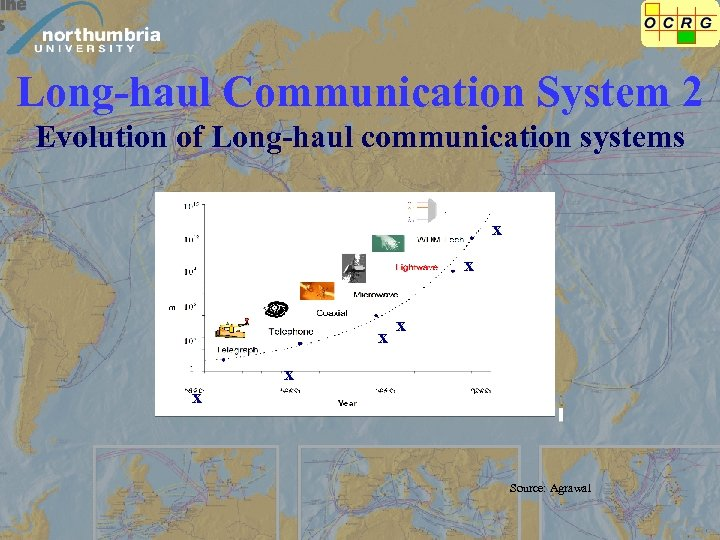 Long-haul Communication System 2 Evolution of Long-haul communication systems x x x Source: Agrawal