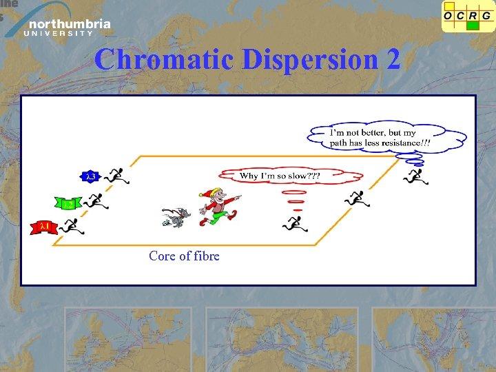 Chromatic Dispersion 2 Core of fibre