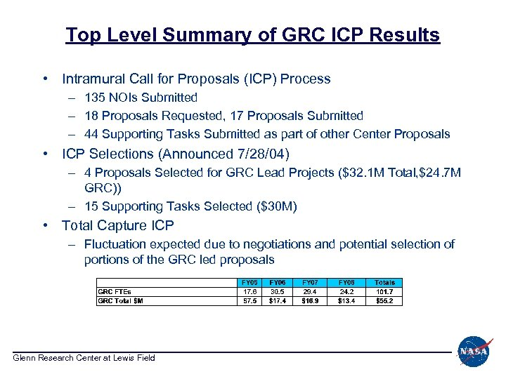 Top Level Summary of GRC ICP Results • Intramural Call for Proposals (ICP) Process