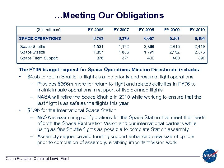 …Meeting Our Obligations ($ in millions) FY 2006 FY 2007 FY 2008 FY 2009