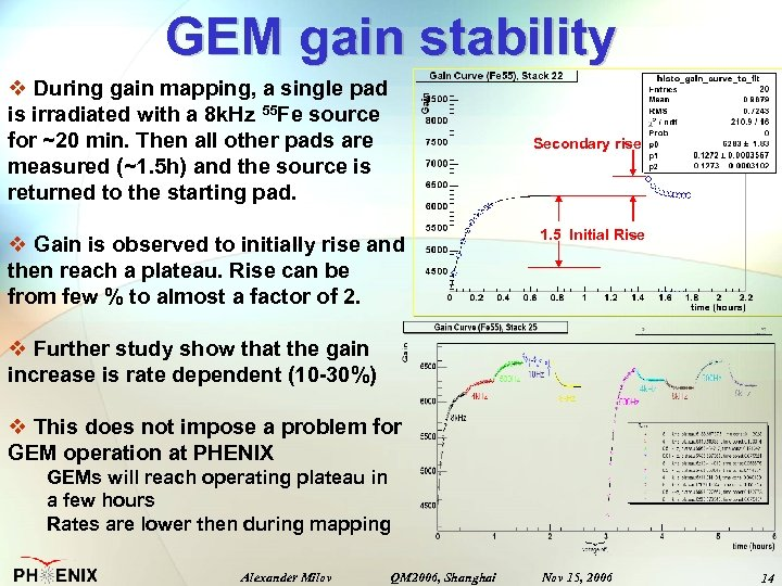 GEM gain stability v During gain mapping, a single pad is irradiated with a