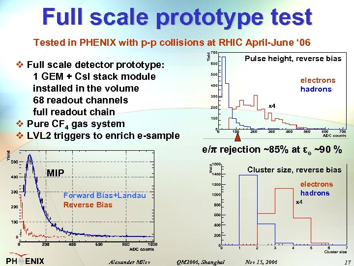 Full scale prototype test Tested in PHENIX with p-p collisions at RHIC April-June '