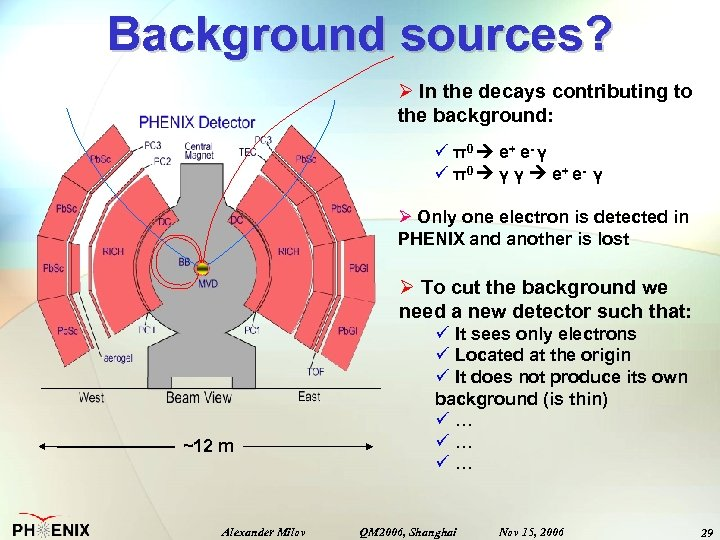 Background sources? Ø In the decays contributing to the background: ü π 0 e