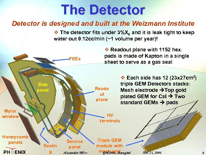 The Detector is designed and built at the Weizmann Institute v The detector fits