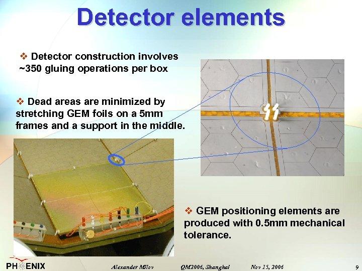 Detector elements v Detector construction involves ~350 gluing operations per box v Dead areas