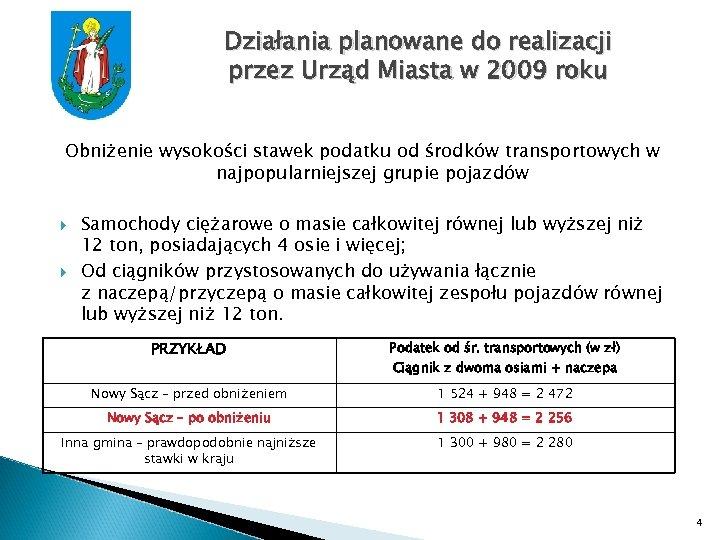 Działania planowane do realizacji przez Urząd Miasta w 2009 roku Obniżenie wysokości stawek podatku