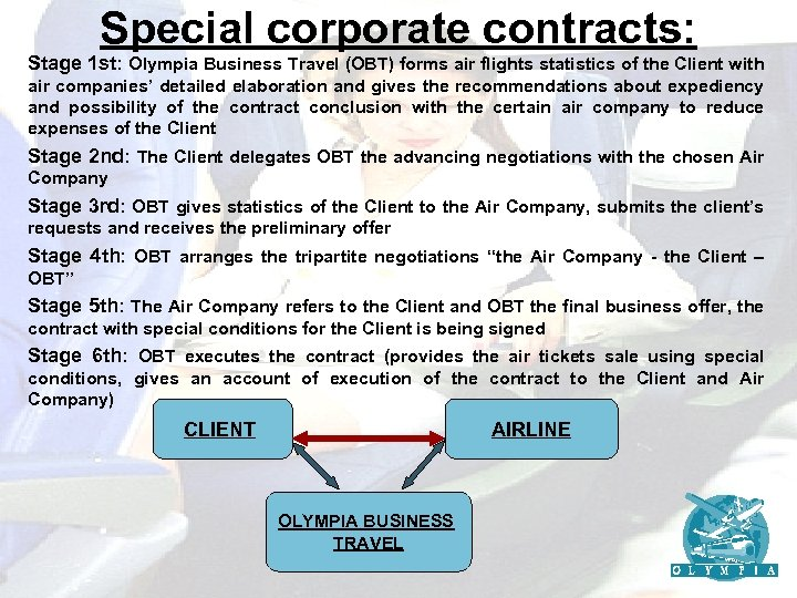 Special corporate contracts: Stage 1 st: Olympia Business Travel (ОBТ) forms air flights statistics