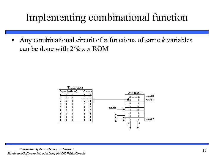 Implementing combinational function • Any combinational circuit of n functions of same k variables